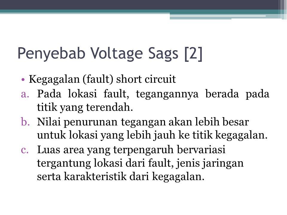 Penyebab Voltage Sags [2]